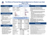 The Effects of Parental Educational Attainment on Student Loan Debt