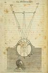 Descartes: 'Discourse on the Method'