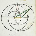 Euclid: 'Elements of Geometry'
