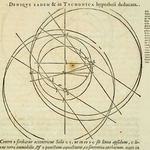 Kepler: 'New Astronomy'