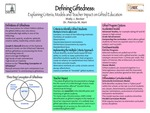 Research exercise: Defining Giftedness: Explaining Criteria, Models and Impact of Teachers on Gifted Education