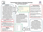 Research exercise: Communication Tactics in Information Technology