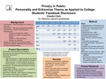 Privacy in Public: Personality and Eriksonian Theory as Applied to College Students' Facebook Disclosure