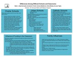 Research exercise: Syntheses of Research on Differences Across Schools and Classrooms