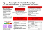 Assessing Growth of Grades Six Through Eight Ohio Music Students and the Effectiveness of their Teachers by Melissa A. Durst