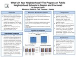 What's in Your Neighborhood? The Progress of Public Neighborhood Center Schools in Dayton and Cincinnati