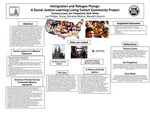 Research exercise: Immigration and Refugee Plunge: A Social Justice Learning Living Cohort Community Project