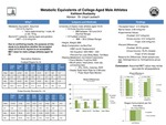 Metabolic Equivalents of College-Aged Male Athletes