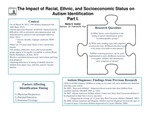 Research exercise: The Impact of Racial, Ethnic, and Socioeconomic Differences on Autism Identification and Treatment