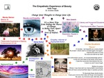The Empathetic Experience of Beauty
