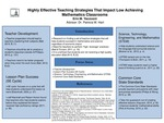 Research exercise: Highly Effective Teaching Strategies That Impact Low Achieving Mathematics Classrooms