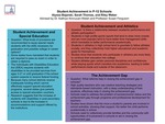 Research exercise: Research on Student Achievement in p-12 Schools