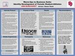 Warm-Ups to Business Suits:  Identity development of female student-athletes at the University of Dayton