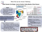 Research exercise: What YOU can do: Human Trafficking and the impact we as students can have on this issue.