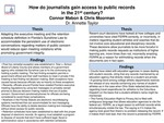 Research exercise: Press Access to Information about Student-Athletes and Municipalities