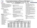 A Cross Sectional Analysis of Returns to S&P Industry Groups Over the Trading Range Period,2011-2012.