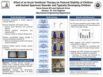 A Pilot Study of the Effect of an Acute Vestibular Therapy on Postural Stability and Gaze Patterns of Children with Autism Spectrum Disorder by Senia I. Smoot