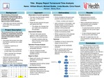 Research exercise: Biopsy Report Turnaround Time Analysis