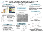 Heat Transfer Coefficient Correlations for Pumparound Sections of Petroleum Fractionation Towers