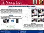 Human Re-Identification in Multi-Camera Systems