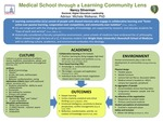 Medical School through a Learning Community Lens