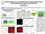 Numerical Study on the Characteristics of Metal-Insulator-Metal Diode Integrated with Spiral Optical Antenna