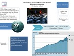 Research exercise: Overfishing: Don't Get Reeled Into the Lies