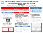 The Acute Effects of Aerobic and Resistance Exercise on Cardiovascular Function and Arterial Stiffness