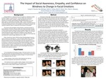 The Impact of Social Awareness, Empathy, and Confidence on Blindness to Change in Facial Emotions