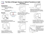 The Role of Nitrogen Vacancy in Optical Transitions in GaN