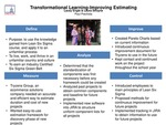 Transformational Learning-Improving Estimating