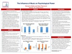 The Influence of Music on Psychological Power