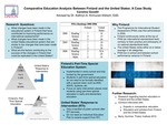 Research exercise: Comparative Education System Analysis Between Finland and the United States: A Case Study