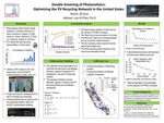 Optimization of Photovoltaics Recycling Network: Case Study of California