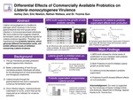 Differential Effects of Commercially Available Probiotics on <i>Listeria monocytogenes</i> Virulence
