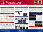 Classification of Vehicles using Monocular 3D Reconstruction