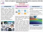 Study on Graphene's photovoltaic potential and its comparison with other conventional materials