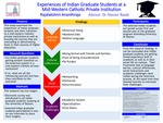 Experiences of Indian Graduate Students at a Mid-Western Catholic Private Institution