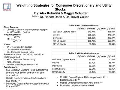 Portfolio Weighting Strategies for a concentrated portfolio