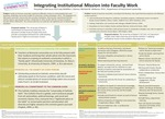 Integrating Institutional Mission into Faculty Work
