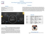 Usability for AARP Instagram Guidebook