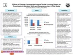 Effects of Playing Computerized versus Tactile Learning Games on Preschoolers' Attention Skills and Comprehension: A Pilot Study