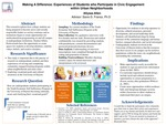 Making a Difference: Experiences of Students who Participate in Community Engagement within Urban Neighborhoods