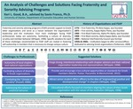 An Analysis of Challenges and Solutions Facing Fraternity and Sorority Advising Programs