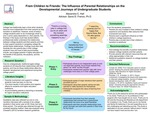 From Children to Friends: The Influence of Parental Relationships on the Developmental Journeys of Undergraduate Students