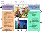 Impact of Music and the Arts on Student Development and Education