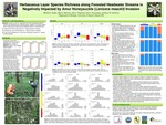 Herbaceous layer species richness along forested headwater streams is negatively impacted by Amur honeysuckle (Lonicera maackii) invasion