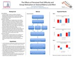 The Effect of Motivation Factors on Group Performance
