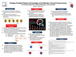 Exploring the knowledge and attitudes toward concussions among college football players