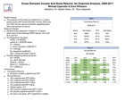 Gross Domestic Income and Stock Returns: An Empirical Analysis, 2009-2017